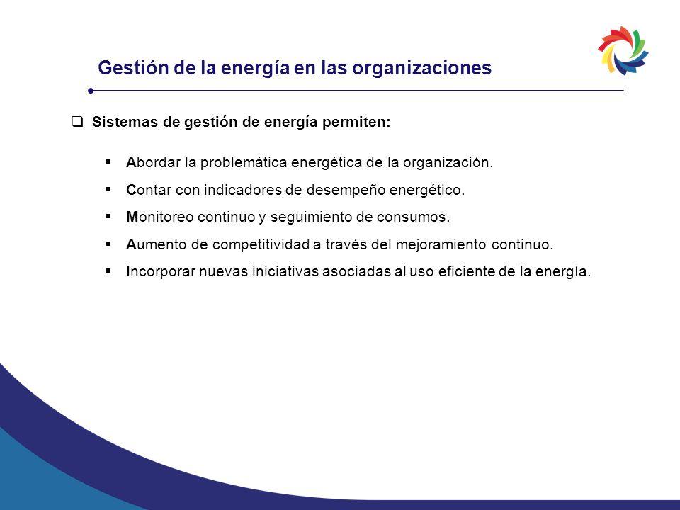 Gestión de la energía en las organizaciones