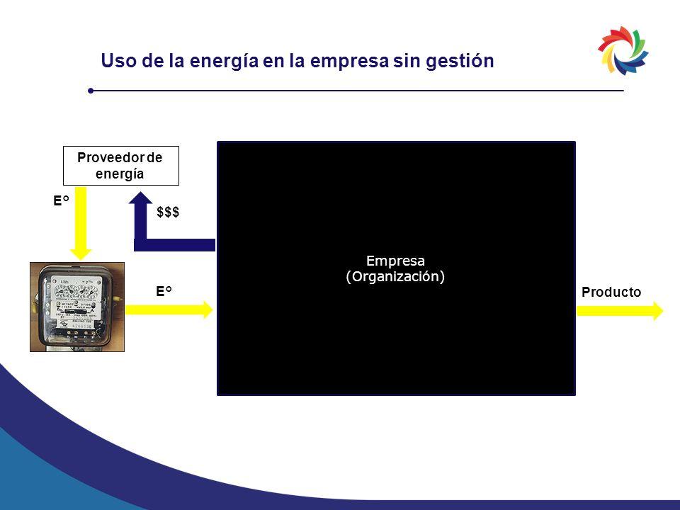 Uso de la energía en la empresa sin gestión