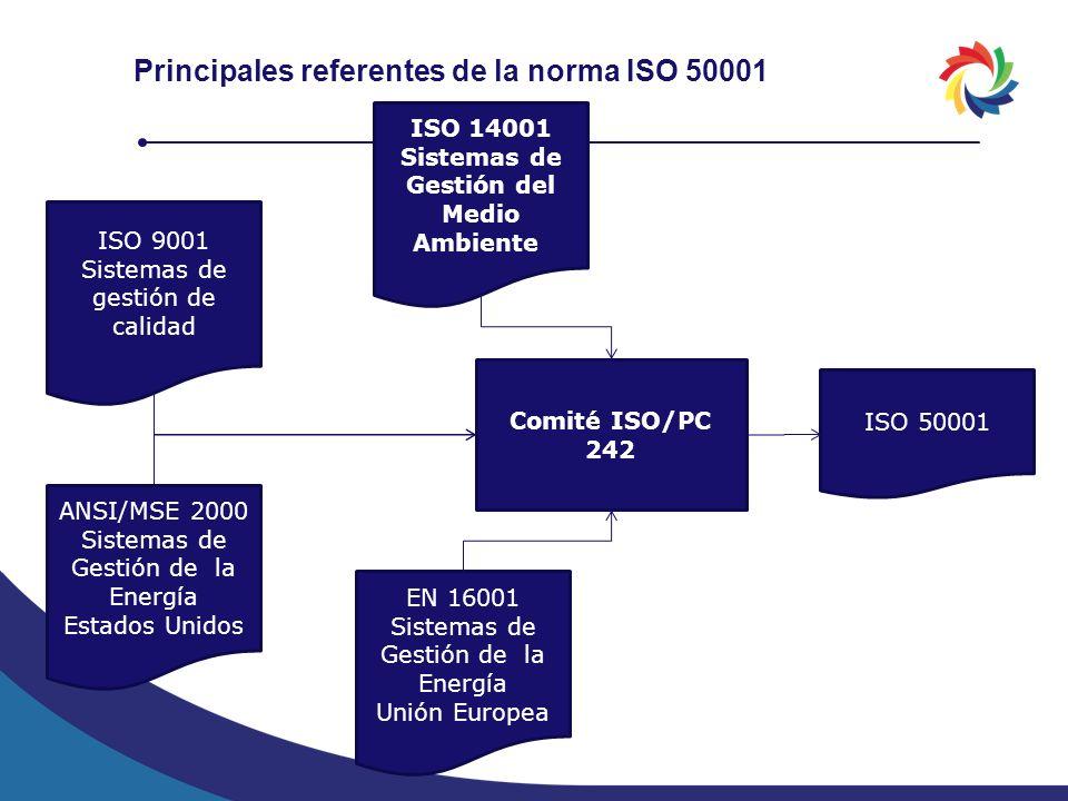 Principales referentes de la norma ISO 50001