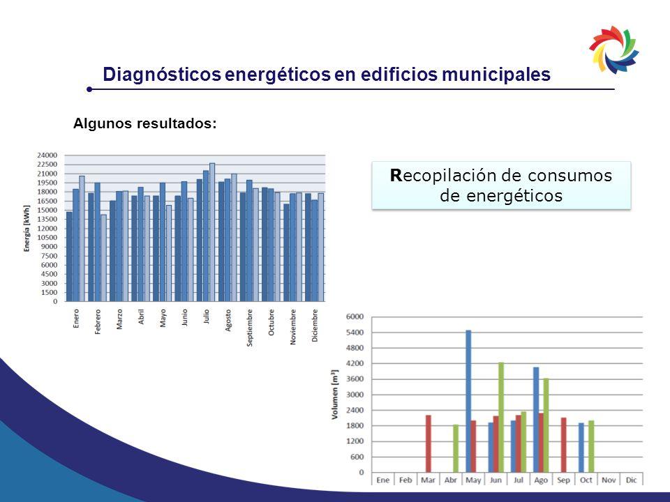 Recopilación de consumos de energéticos