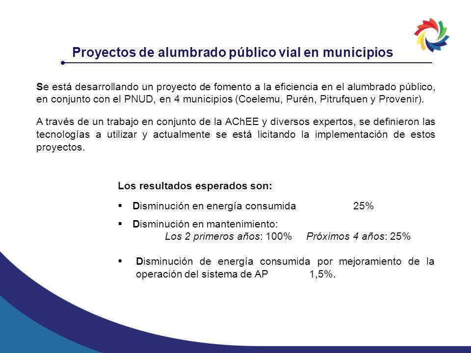 Proyectos de alumbrado público vial en municipios