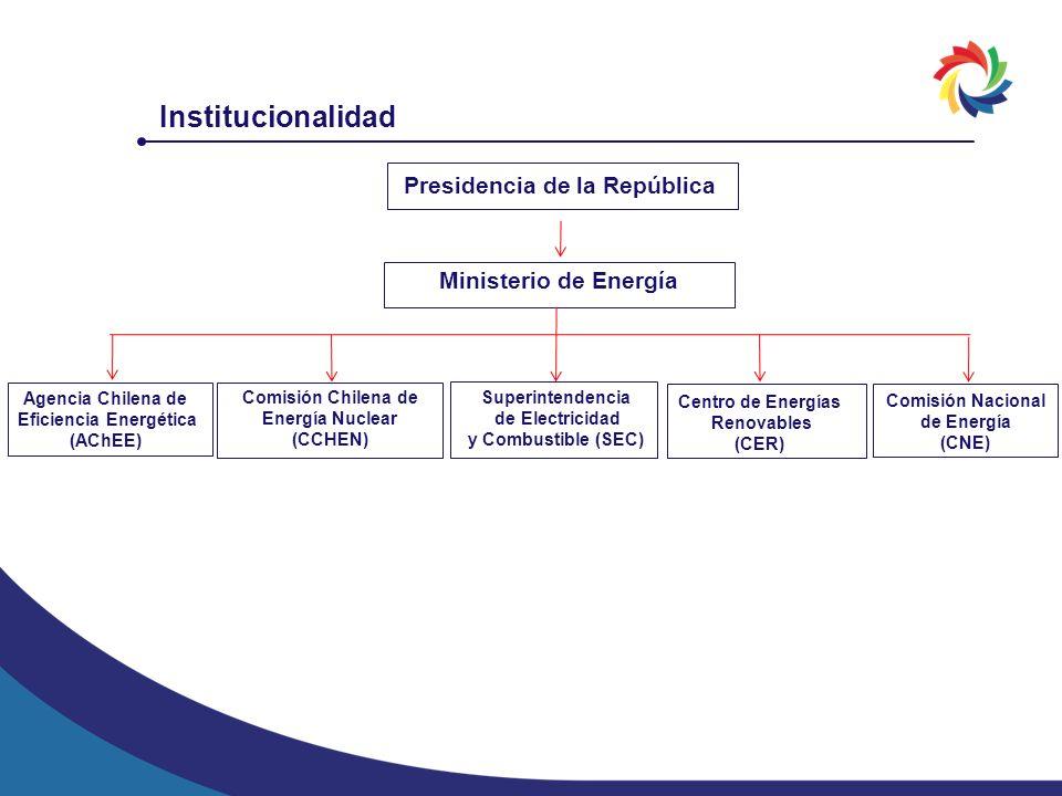 Presidencia de la República Eficiencia Energética