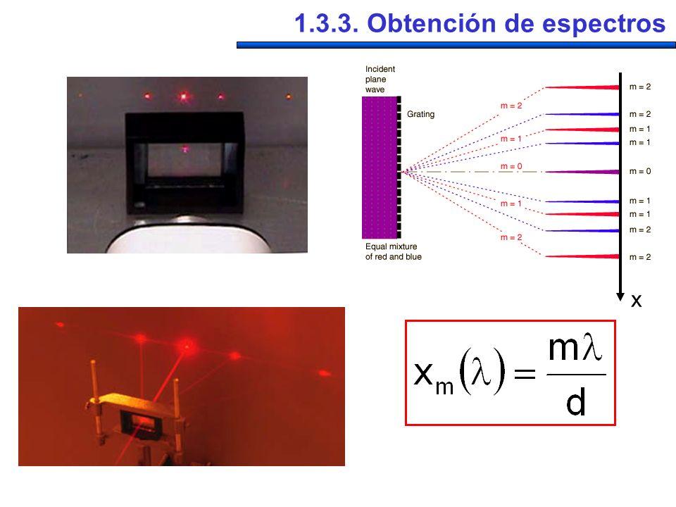1.3.3. Obtención de espectros