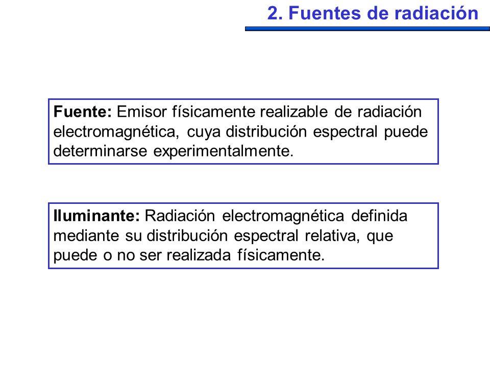 2. Fuentes de radiación