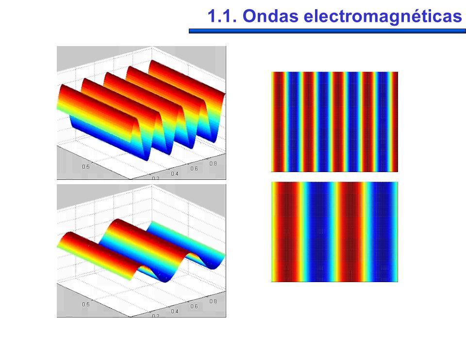 1.1. Ondas electromagnéticas