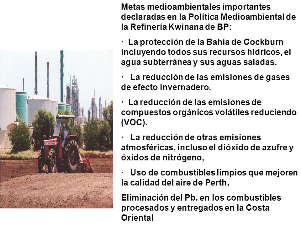 Metas medioambientales importantes declaradas en la Política Medioambiental de la Refinería Kwinana de BP: