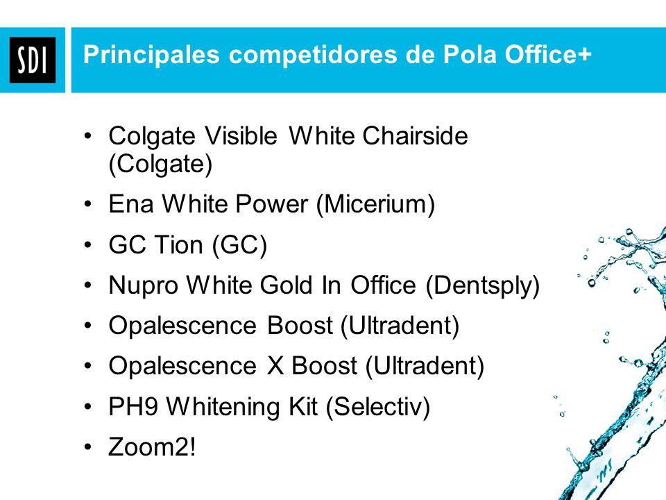 Principales competidores de Pola Office+