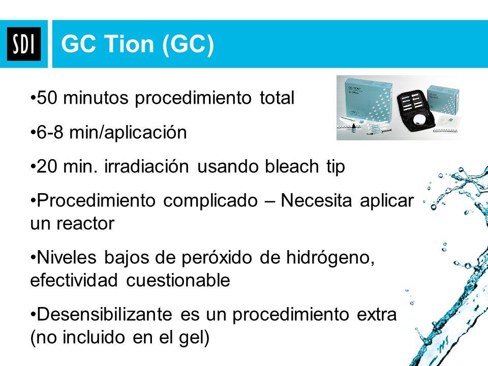 GC Tion (GC) 50 minutos procedimiento total 6-8 min/aplicación