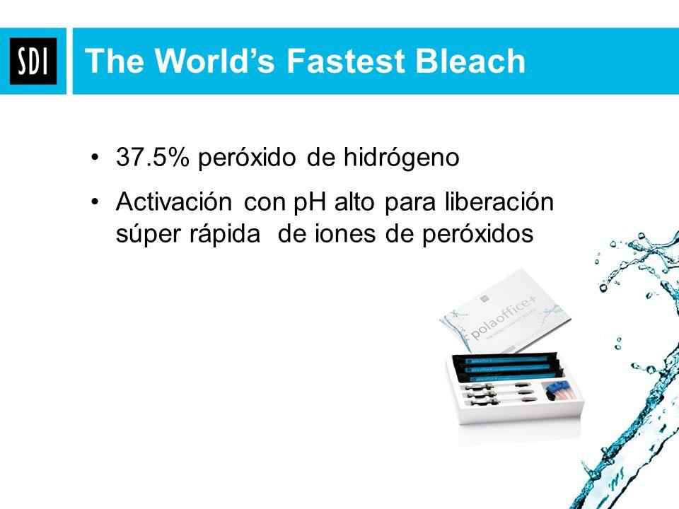 The World's Fastest Bleach