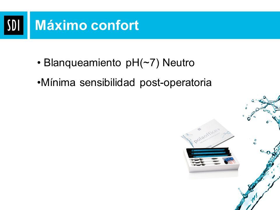 Máximo confort Blanqueamiento pH(~7) Neutro