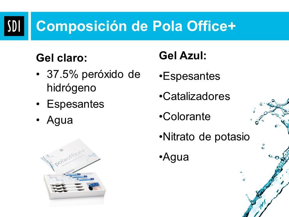 Composición de Pola Office+