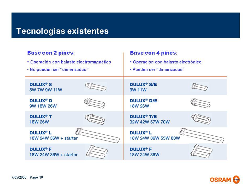 Tecnologias existentes