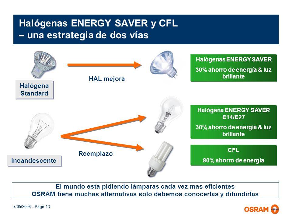 Halógenas ENERGY SAVER y CFL – una estrategia de dos vías