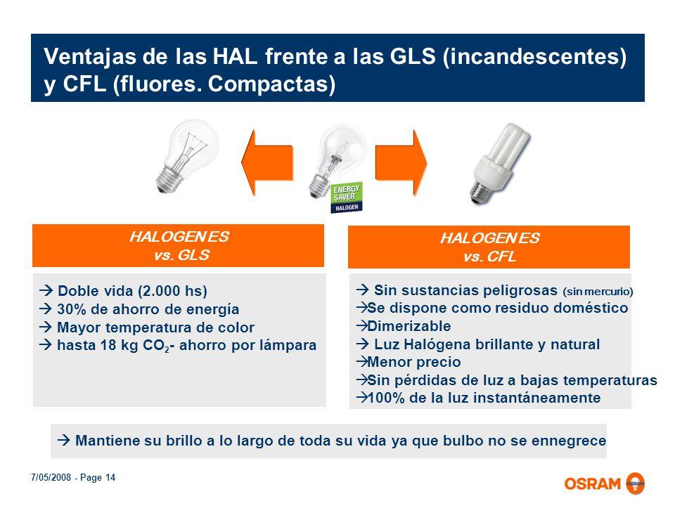 Ventajas de las HAL frente a las GLS (incandescentes) y CFL (fluores