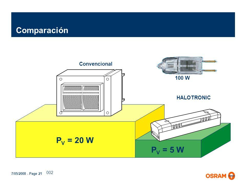 Comparación Convencional 100 W HALOTRONIC PV = 20 W PV = 5 W 002