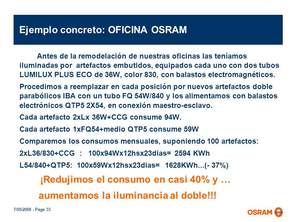 Ejemplo concreto: OFICINA OSRAM
