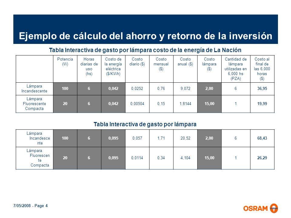 Ejemplo de cálculo del ahorro y retorno de la inversión