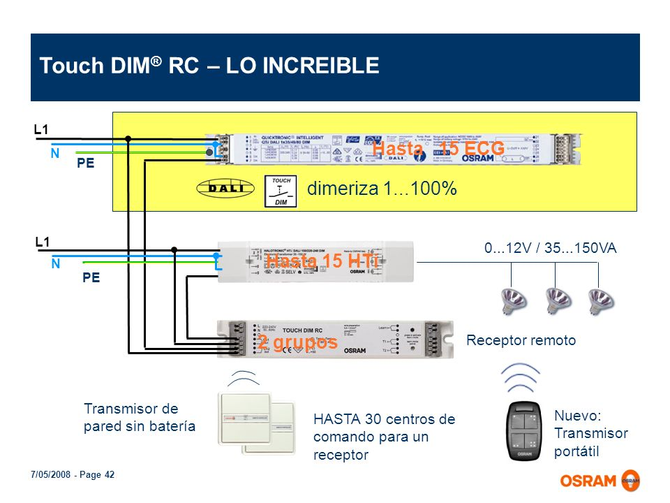 Touch DIM® RC – LO INCREIBLE