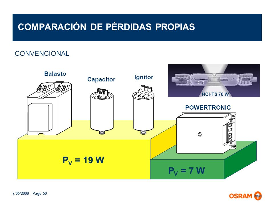 COMPARACIÓN DE PÉRDIDAS PROPIAS