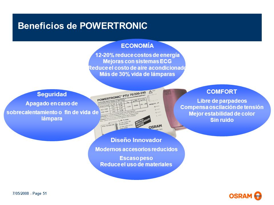 Beneficios de POWERTRONIC