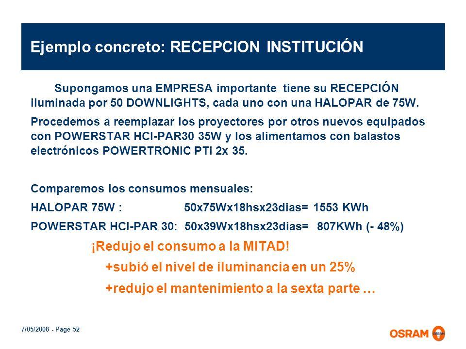 Ejemplo concreto: RECEPCION INSTITUCIÓN