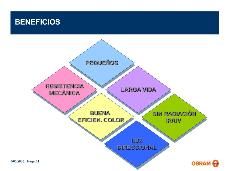 BENEFICIOS PEQUEÑOS RESISTENCIA LARGA VIDA MECÁNICA BUENA