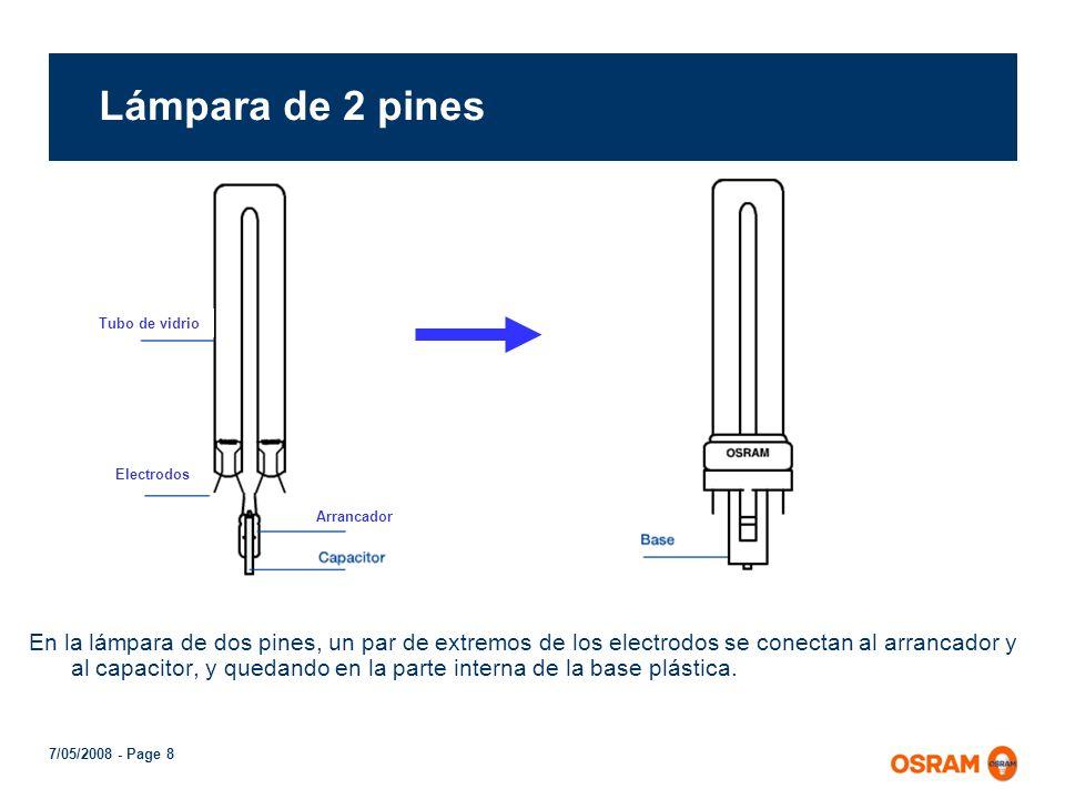 Lámpara de 2 pines Tubo de vidrio. Electrodos. Arrancador.