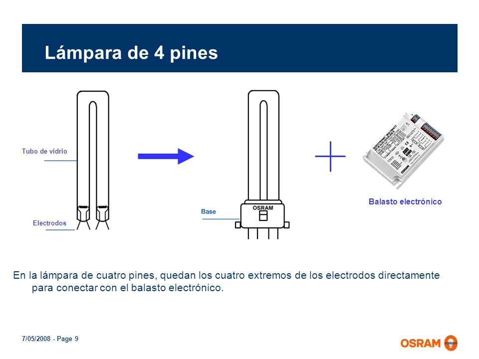Lámpara de 4 pines Tubo de vidrio. Balasto electrónico. Electrodos.