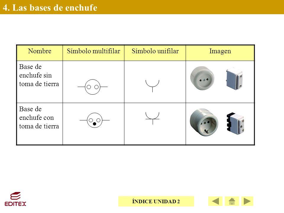 4. Las bases de enchufe Nombre Símbolo multifilar Símbolo unifilar