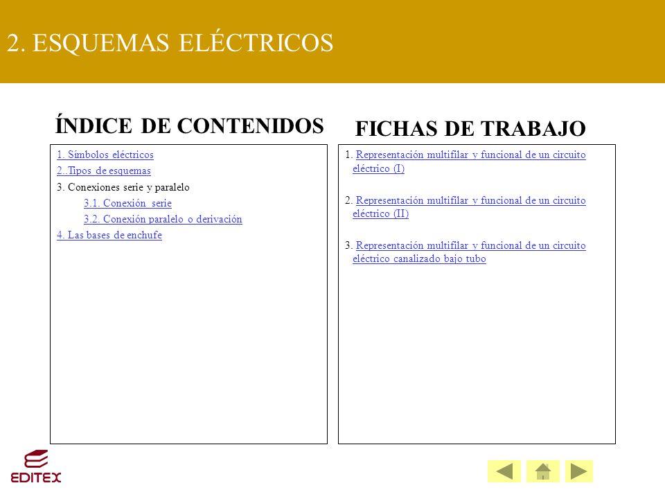 2. ESQUEMAS ELÉCTRICOS ÍNDICE DE CONTENIDOS FICHAS DE TRABAJO