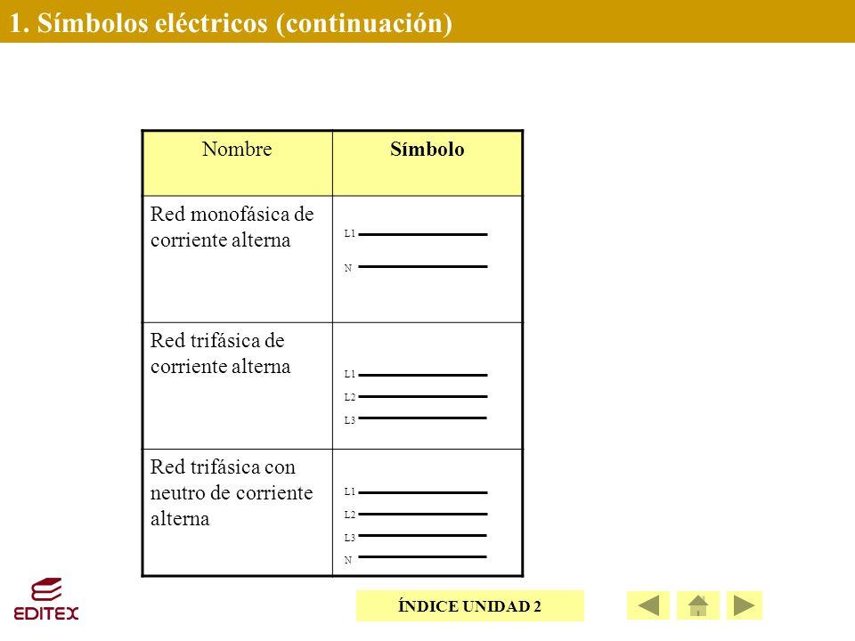 1. Símbolos eléctricos (continuación)