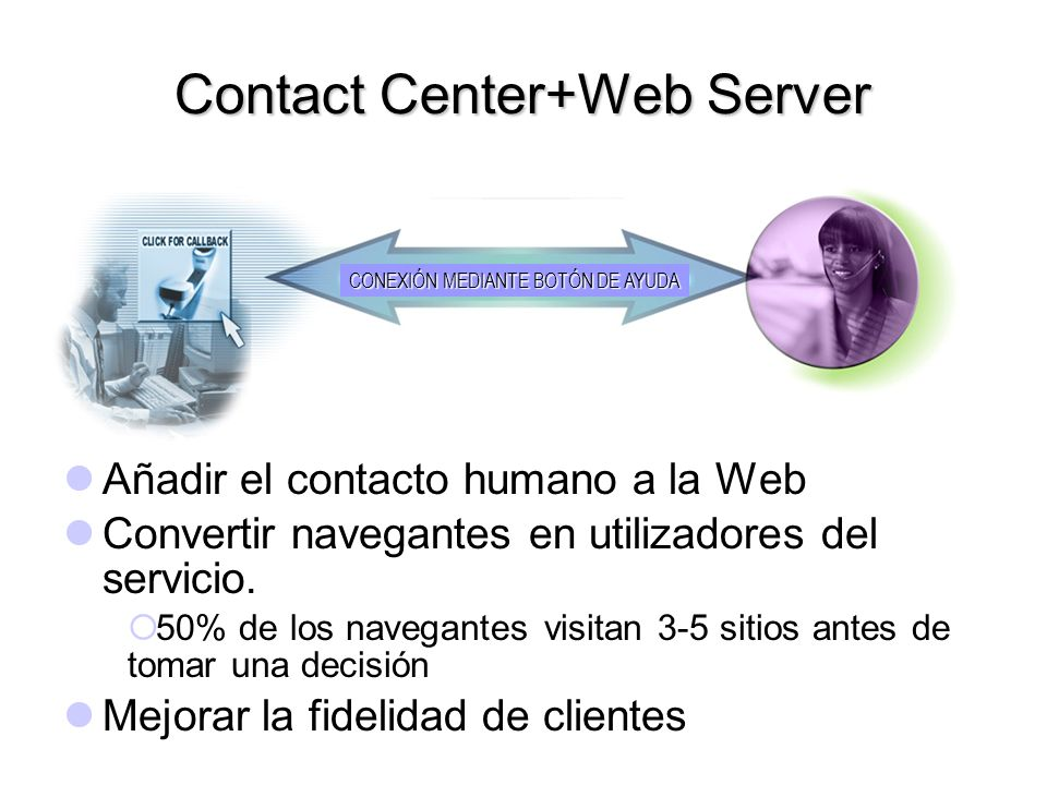 Contact Center+Web Server