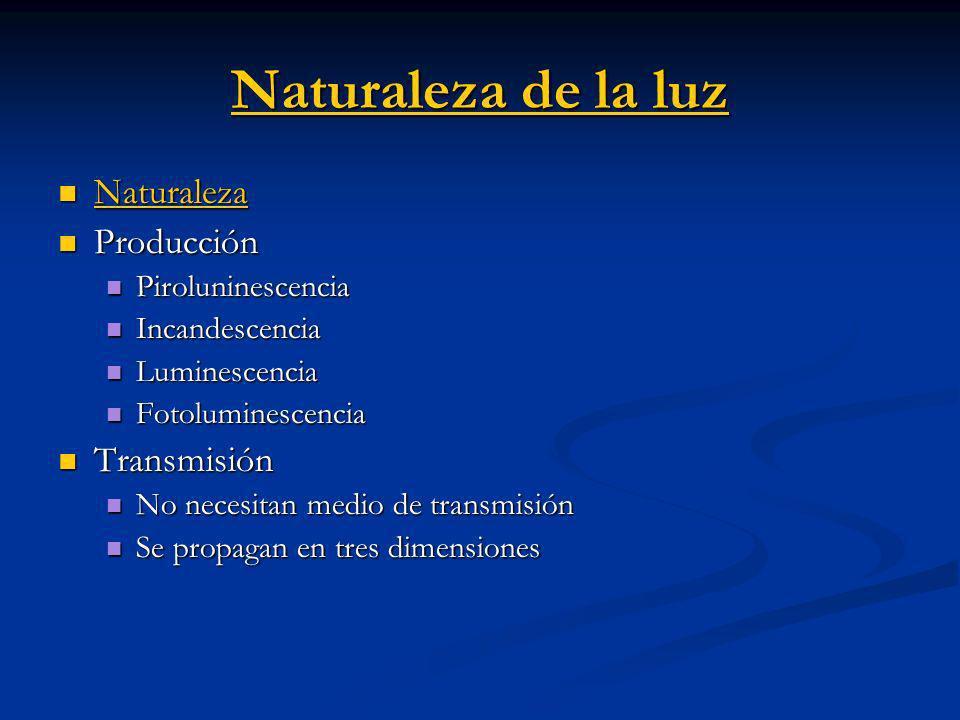 Naturaleza de la luz Naturaleza Producción Transmisión