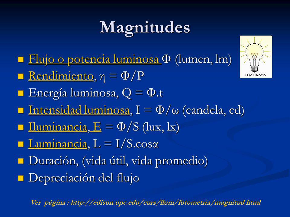 Magnitudes Flujo o potencia luminosa Ф (lumen, lm)