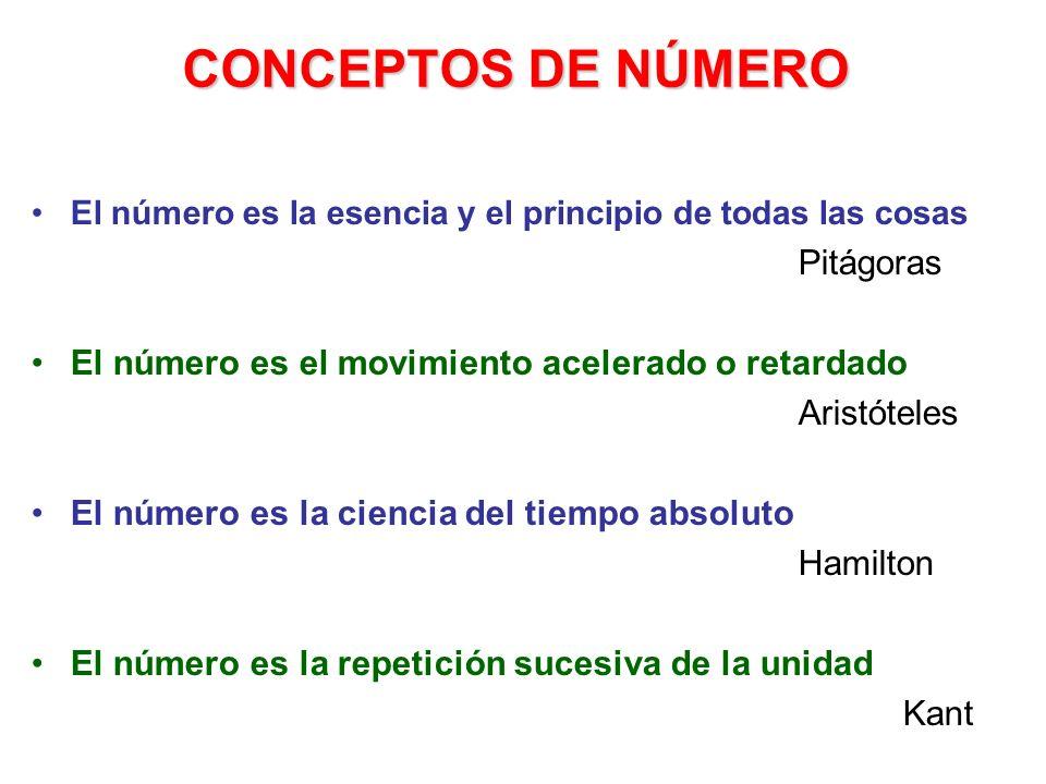 CONCEPTOS DE NÚMERO Pitágoras