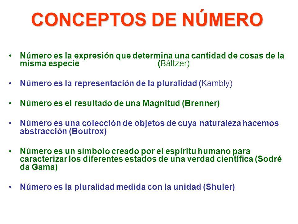 CONCEPTOS DE NÚMERO Número es la expresión que determina una cantidad de cosas de la misma especie (Báltzer)