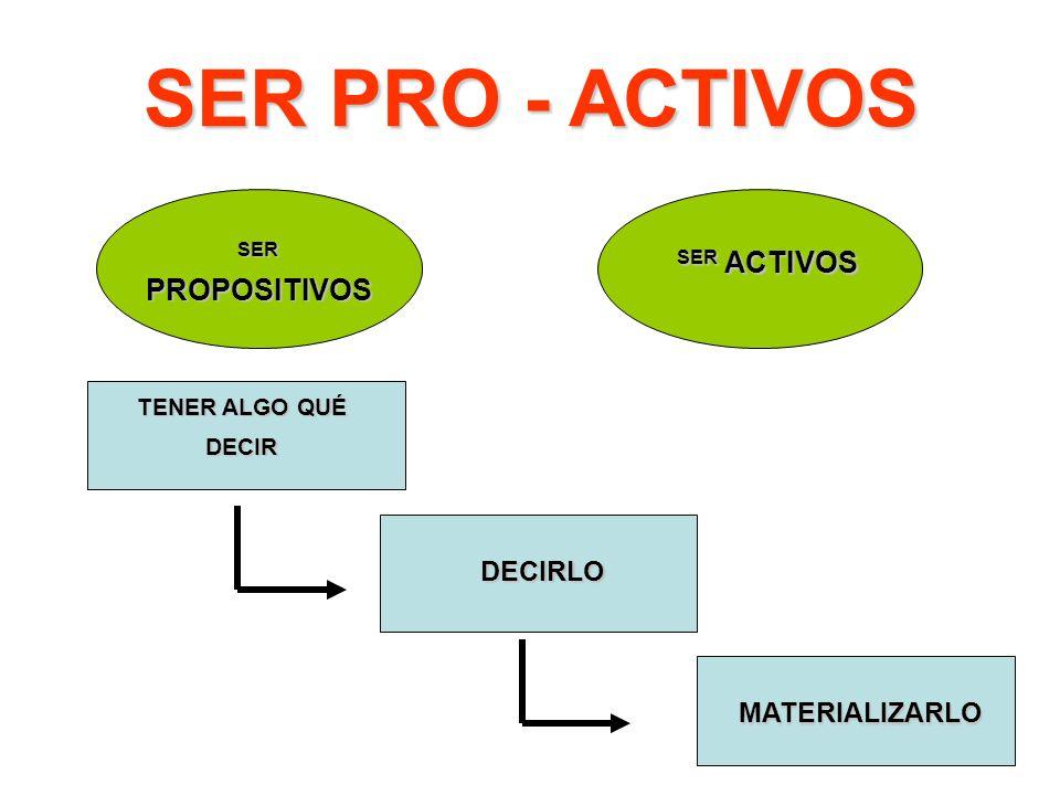 SER PRO - ACTIVOS DECIRLO MATERIALIZARLO TENER ALGO QUÉ DECIR