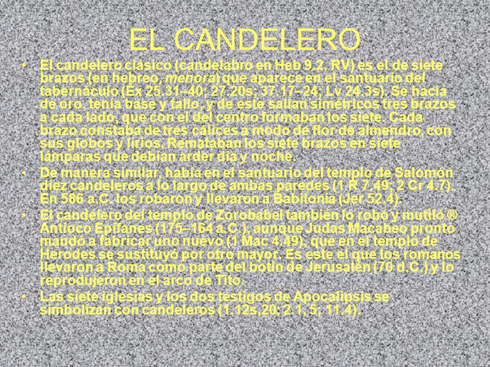 EL CANDELERO