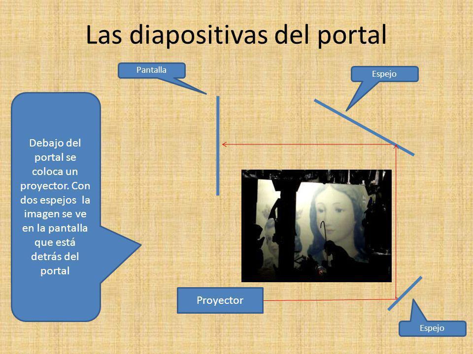 Las diapositivas del portal