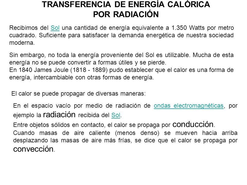 TRANSFERENCIA DE ENERGÍA CALÓRICA