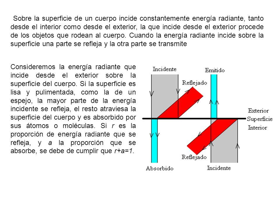 Sobre la superficie de un cuerpo incide constantemente energía radiante, tanto desde el interior como desde el exterior, la que incide desde el exterior procede de los objetos que rodean al cuerpo. Cuando la energía radiante incide sobre la superficie una parte se refleja y la otra parte se transmite