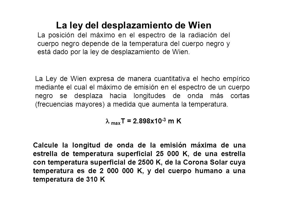 La ley del desplazamiento de Wien