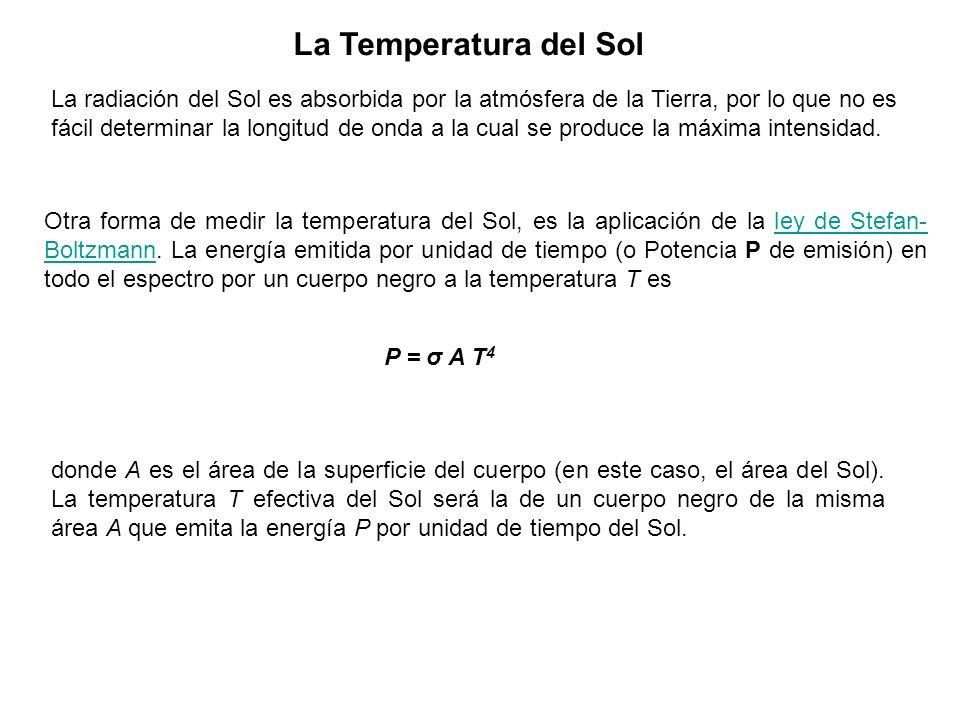 La Temperatura del Sol