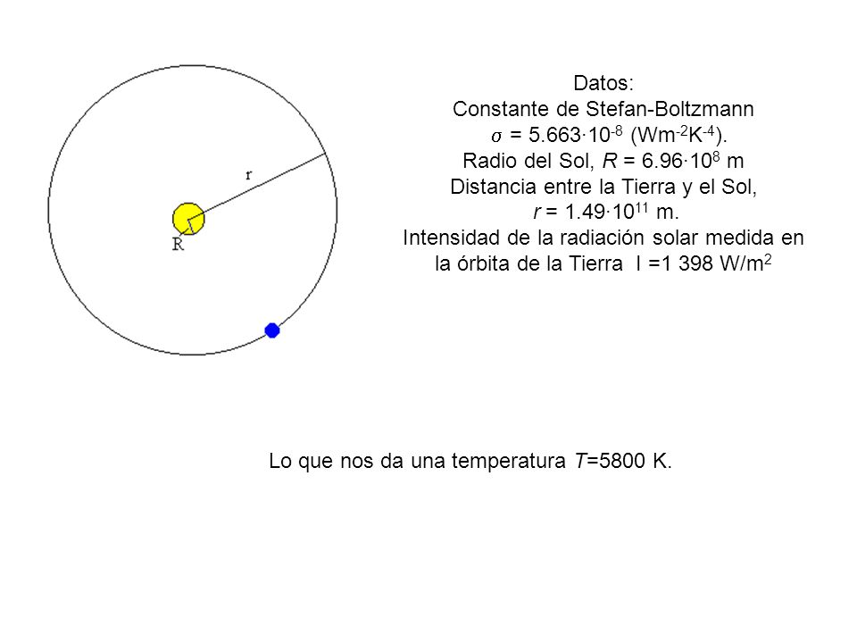 Constante de Stefan-Boltzmann  = 5.663·10-8 (Wm-2K-4).