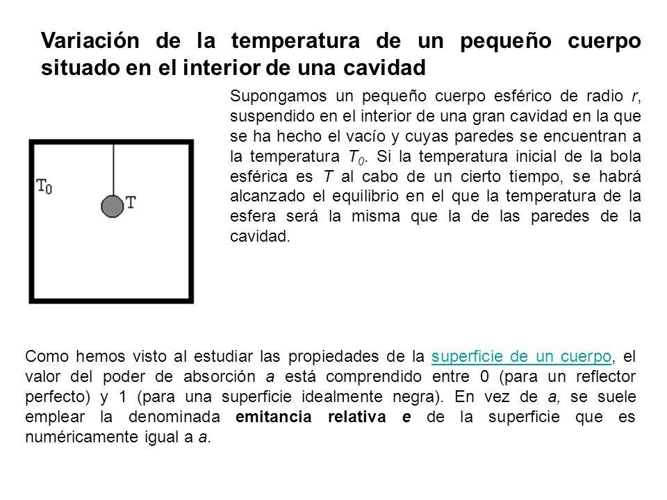 Variación de la temperatura de un pequeño cuerpo situado en el interior de una cavidad