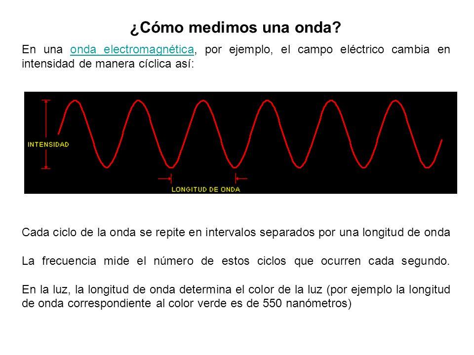 ¿Cómo medimos una onda En una onda electromagnética, por ejemplo, el campo eléctrico cambia en intensidad de manera cíclica así: