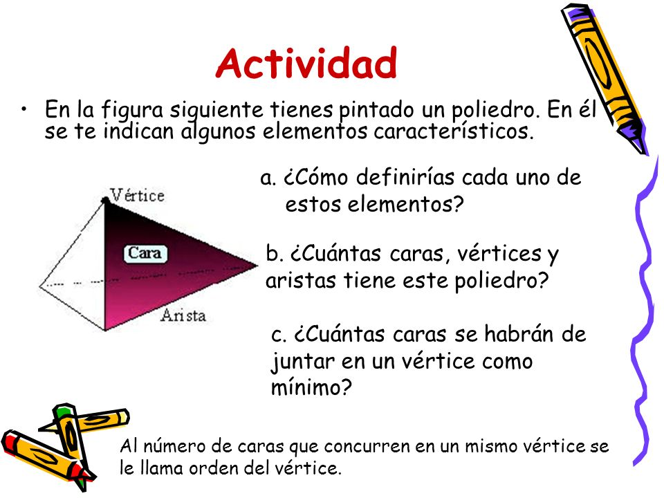 Actividad En la figura siguiente tienes pintado un poliedro. En él se te indican algunos elementos característicos.