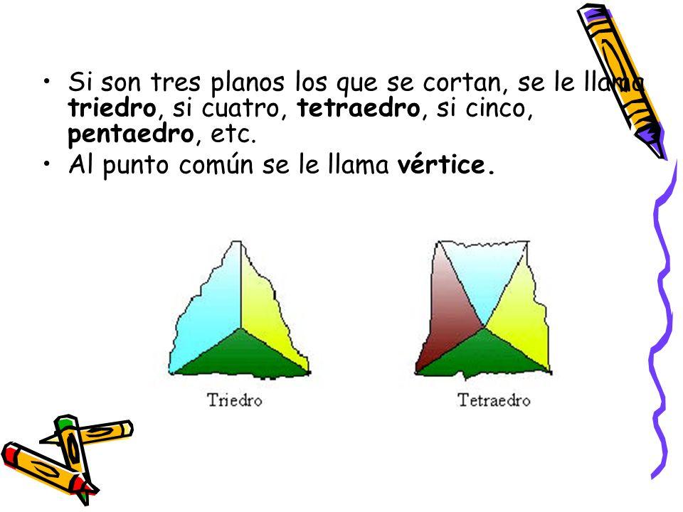 Si son tres planos los que se cortan, se le llama triedro, si cuatro, tetraedro, si cinco, pentaedro, etc.