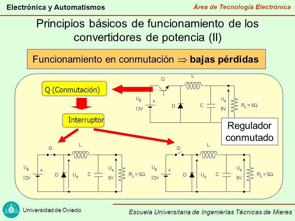 Principios básicos de funcionamiento de los convertidores de potencia (II)