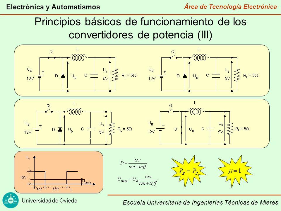 Principios básicos de funcionamiento de los convertidores de potencia (III)